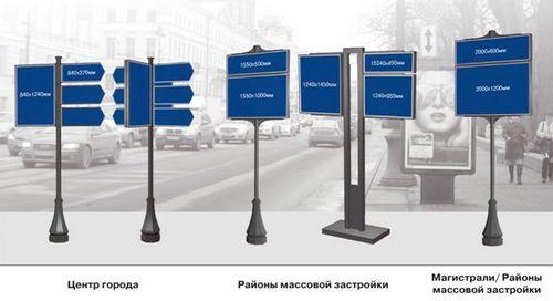 Модели указателей, которые планировалось установить в Санкт-Петербурге, 2012 год.