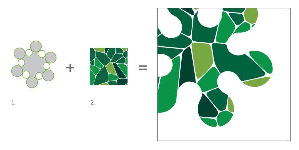 Построение графического элемента