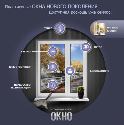 Описание стандартного окна